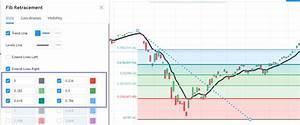 A Complete Guide To Using Fibonacci Retracement In Tradingview
