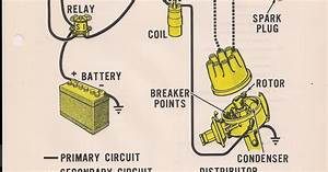 Oec Ford Mustang Ignition Switch Wiring Diagram Txt