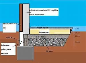 Isolation Dalle Beton Sur Terre Plein : le terre plein notre maison passive dans le 51 ~ Premium-room.com Idées de Décoration