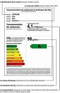 Etiquette Energie Voiture : l 39 tiquette cologique les aides 2010 pour les v hicules cologiques 1 ~ Medecine-chirurgie-esthetiques.com Avis de Voitures
