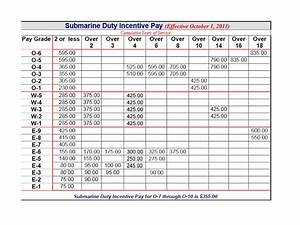 Army Pay Chart 2020 Military Pay Chart 2011 Usmc Life