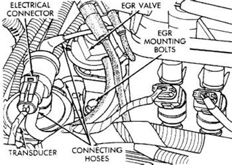 motor repair manual 1997 dodge avenger transmission control dodge ram 2500 questions 1997 dodge ram 2500 engine making noise and pwr is suffering any