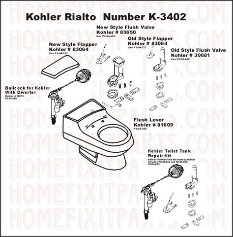Kohler Rialto K3402 Parts Guide