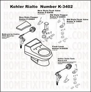 Kohler Water Closet Parts