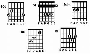 Cómo leer un diagrama de acorde de guitarra GuitarraEn5minutos