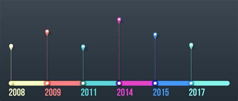 create  timeline  powerpoint lucidchart blog