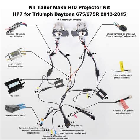 triumph daytona 675 wiring diagram wiring diagram and