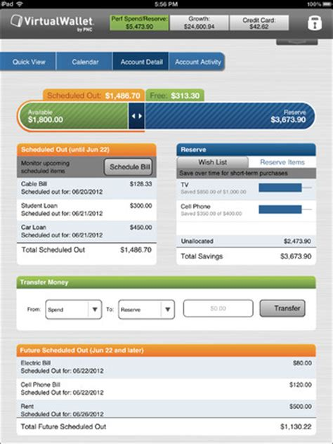 Virtual Wallet Ipad By Pnc Finance Virtual Wallet. Nursing Schools In Illinois What Is Ssl Vpn. X Ray Technician Schools In Ma. Debt Consolidation Houston Fort Smith Banks. Financial Aid For Online Classes. Plumbing Inspection Los Angeles. Ny Teaching Certificate Juice For Weight Loss. How To Repair An External Hard Drive. Time In Turks And Caicos Apple Mobile Payment