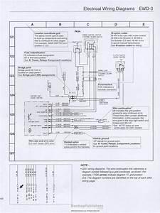 Diagrams Electriques De La Boxster 986 De 1998  U00e0 2001