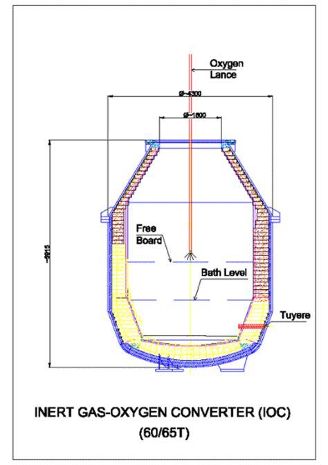 easy cleaning services ingenieur für gießerei und hüttenwerksanlagen mbh