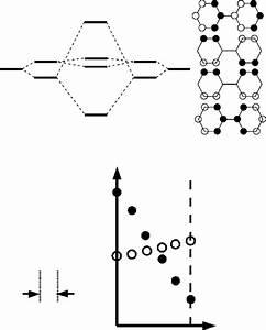 33 Molecular Orbital Diagram Of Benzene