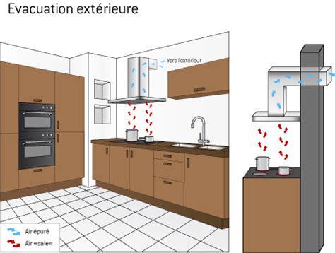 hotte cuisine professionnelle sans extraction hotte à extraction extérieure ooreka