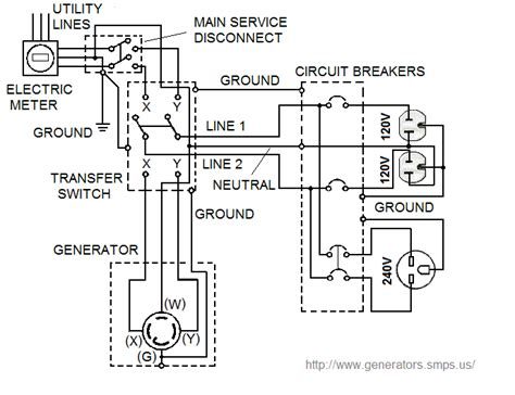 transfer switch wiring diagram handyman diagrams in 2019 generator transfer switch transfer