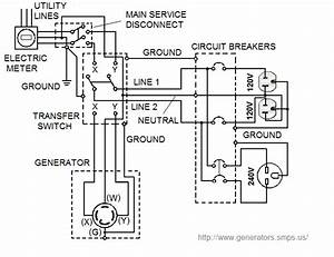 Electrical Circuit Diagram Of Generator