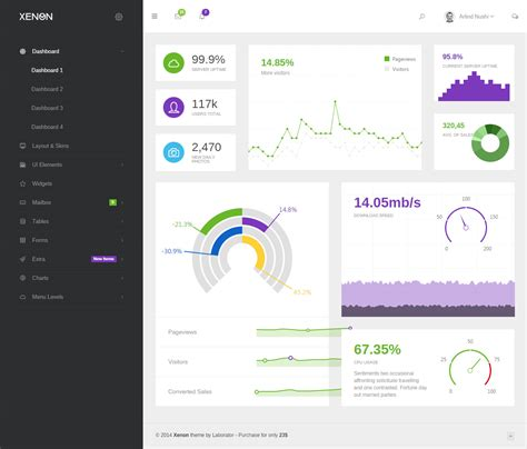 Angularjs Dashboards 5 Best Angularjs Dashboard Template 2016 Responsive Miracle