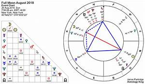 Full Moon August 2018 Flying High Astrology King