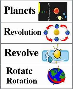 Solar System Vocabulary Cards (page 2) - Pics about space