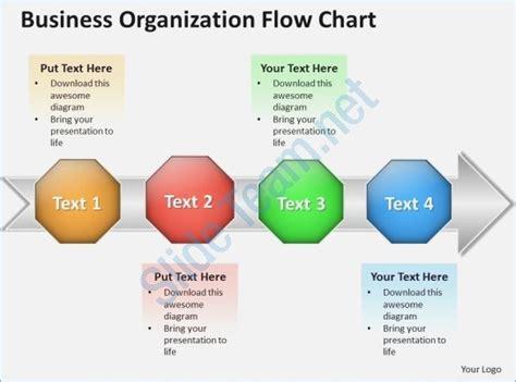 Flow Chart Template Powerpoint Free Download Process Chart Help Operation Example Donut Sample Ielts Gantt Template In Work Simplification Nptel Keynote