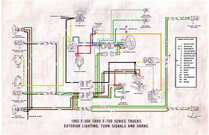 Ford F 750 Wiring Diagram
