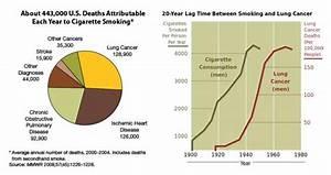 electronic cigarette health risks