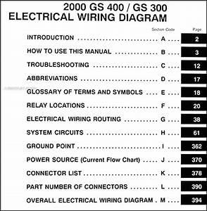 1998 Lexus Gs300 Wiring Diagram - Wiring Diagrams Image Free