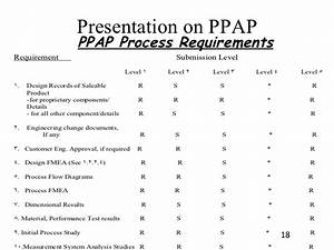ppap documents format tulumsmsenderco With ppap documents