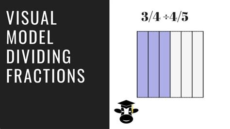 dividing fractions   visual model   dividing