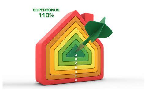 Super Bonus 110% - DomusRistrutturare