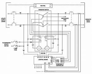 Generac 11kw Wiring Diagram Gallery