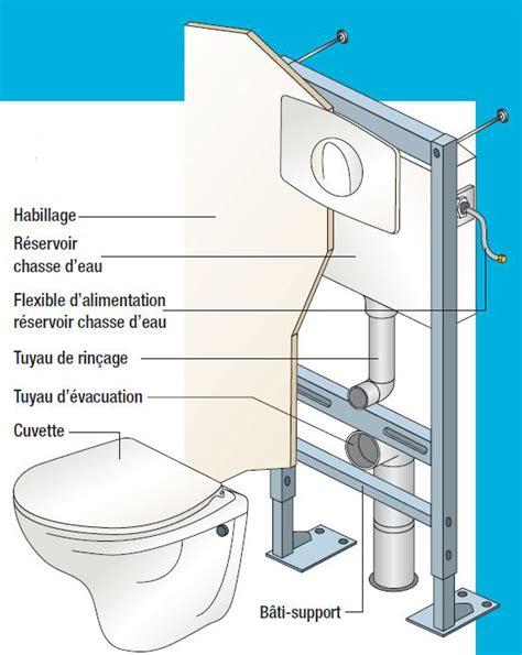 comment installer un toilette suspendu fixer des w c suspendus