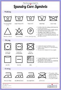 Guide to Laundry Care Symbols | Visual.ly
