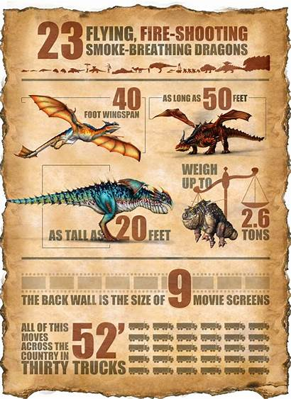 Dragon Train Spectacular Dragons Fire Dreamworks Infographic