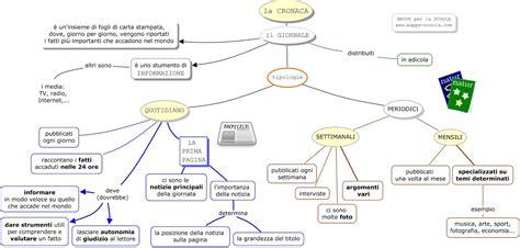 mappa concettuale cronaca materiale  scuola media