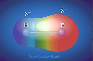 144 Best Images About Chemistry On Pinterest