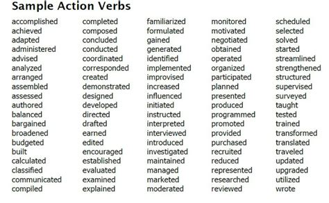 List Of Action Verbs For Resume  Resume Badak