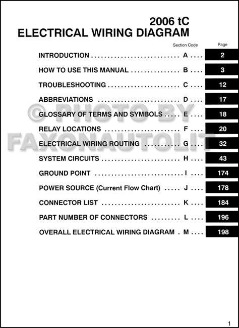 2006 Scion Xb Wiring Diagram by 2006 Scion Tc Wiring Diagram Manual Original