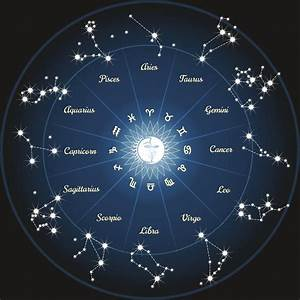 Personality Traits That Moon Sign Charts Reveal