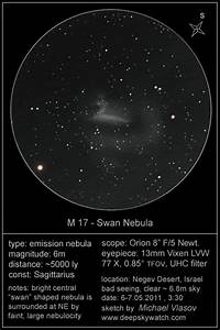 Messier 17 (Swan Nebula) - Deep Sky Watch