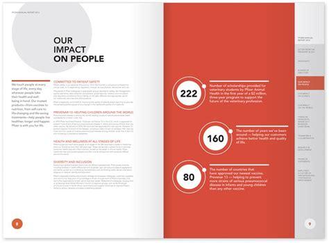 annual report designs pfizer annual report