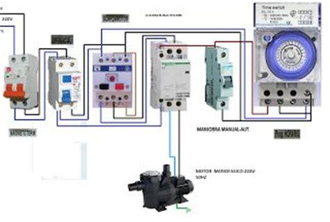 esquemas el 233 ctricos maniobra motor monofasico guardamotor contactor re esquemas el 233 ctricos