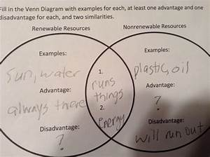 Venn Diagram Of Renewable And Nonrenewable Resources