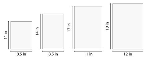 how to choose the right sheet size for your labels