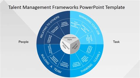 human resources powerpoint  slidemodel
