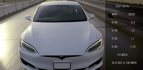 Tesla Model S P100d Ludicrous+ Achieves Record 2.28-second