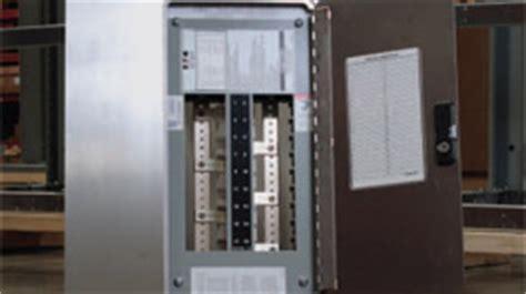 Retrofit Panelboards