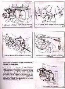 Tecumseh Engine Carburetor Diagram