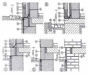 Zweischaliges Mauerwerk Mit Luftschicht : feuchtigkeit im bauwerk ~ Frokenaadalensverden.com Haus und Dekorationen