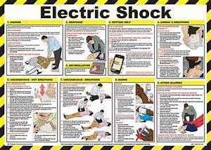 59 X 42cm Electric Shock Treatment Guide Poster Cm1301