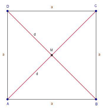 diagonalenlaenge gegeben