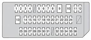 Toyota Sienna Third Generation Mk3  Xl30  2011  - Fuse Box Diagram